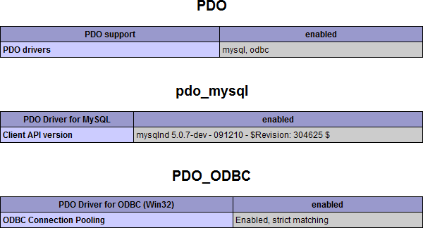 کار با دیتابیس اکسس در PHP