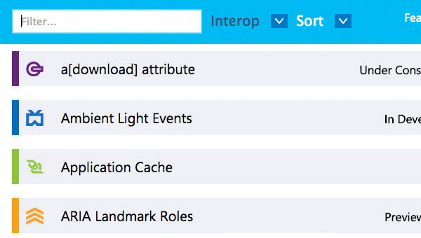 استفاده از مشخصه download د ر HTML